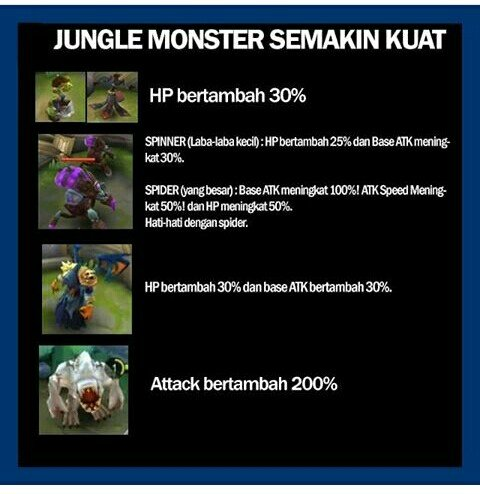 Berikut Detail Jungle Monster di Buff Mobile Legends Patch 1.3.14
